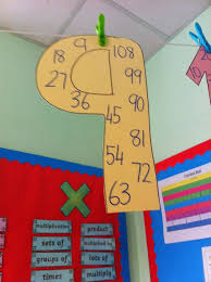 Best 25+ Multiplication tables ideas on Pinterest | Times tables ...