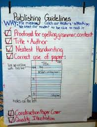 Revise And Edit Anchor Chart Complete Revise And Edit Anchor Chart Awesome Writing Anchor