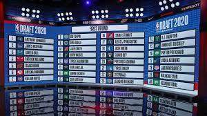 "Weak"" 2021 NBA Draft ..."