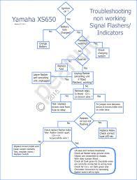 Flasher Fault Troubleshoot Flowchart Yamaha Xs650 Forum