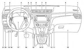 2015 nissan rogue owner's manual nissan usa 2015 Nissan Rogue Amplifier at 2015 Nissan Rogue Fuse Box Diagram