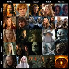 Lord Of The Rings Character Chart Hobbit Alignment Chart Tumblr