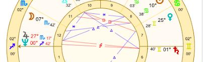 Julian Assange Natal Chart Julian Assange Birth Chart Tumblr