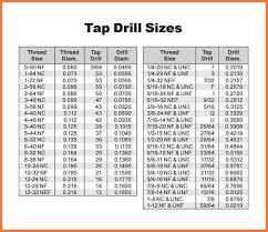 Un Tap Drill Chart Sti Tap Drill Chart Bedowntowndaytona Com
