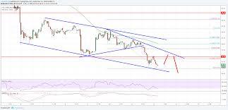 Litecoin Price Analysis Ltc Usd Could Tumble Below 50