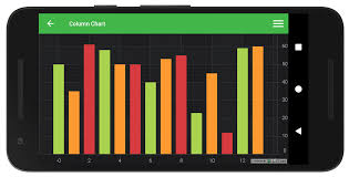 Android Column Chart Fast Native Chart Controls For Wpf