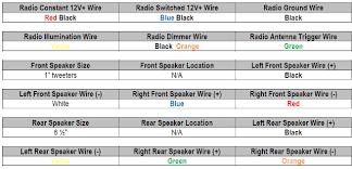2011 hyundai sonata car stereo wiring diagram document buzz 2012 hyundai sonata car stereo wiring diagram