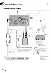 wiring diagram for pioneer avh pdvd wiring pioneer avh p5700dvd wiring diagram wiring diagram and hernes on wiring diagram for pioneer avh p4300dvd