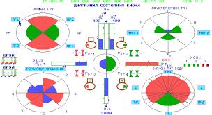Соболева АГ Когнитивное компьютерное моделирование Реферат Рисунок 3 1 Пример когнитивного пользовательского интерфейса 6