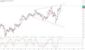 Megaphone Tradingview
