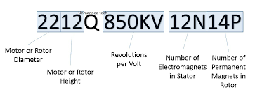 Brushless Motors How They Work And What The Numbers Mean