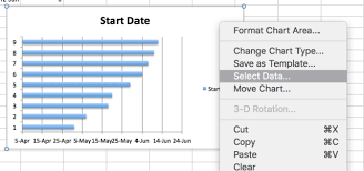 How To Make A Gantt Chart With Dates In Excel How To Make A Gantt Chart In Excel Quickly Easily Workzone