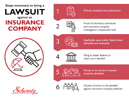 Your insurance company does not always have the upper hand. Considerations When Suing An Insurance Company