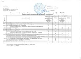 Контрольные цифры приема СПО Контрольные цифры приема в ТТЖТ филиал РГУПС