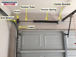 overhead garage door openerDoor garage  Garage Door Spring Replacement Cost Garage Door