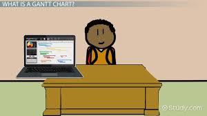 Gantt Chart Lesson How To Make A Gantt Chart In Word