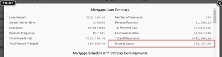 Ultimate Mortgage Calculator Is A House A Good Investment