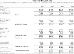 Simple Profit And Loss Forecast Template Profit Forecast