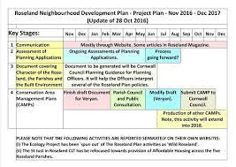 Software Design Document Sample Doc Website Project Management Plan Software For Development
