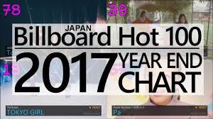 Billboard Modern Rock Chart Japan Top Songs 2017 Billboard Japan Hot 100 Year End Chart