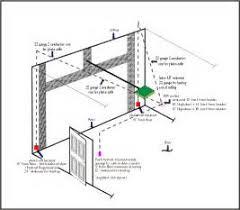 overhead door rhx wiring diagram overhead image overhead door wiring diagram overhead image wiring on overhead door rhx wiring diagram