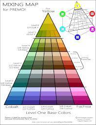 Clay Color Chart Premo Sculpey Sculpeysculpey