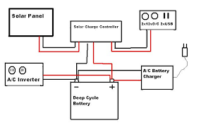 solar power battery wiring diagram images inverter wiring diagram solar generator fuses and switches power beginners