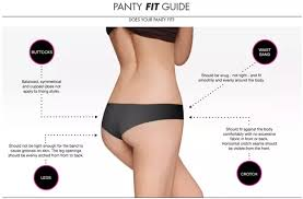 How To Know What Bra Size And Panty Size To Get When I Am