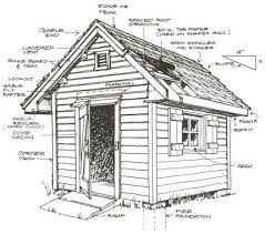 outdoor office plans. Outdoor Office Shed Plans