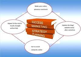 internet business plan template internet marketing strategy for building business plan template in network picture ideas internet business plan