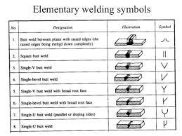 welding symbols chart australia 11 american welding society welding symbol chart pdf www