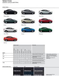 Vf Commodore Colours Chart Holden Cruze Series Ii Global Car Aussie Flavour