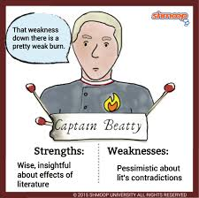 captain beatty in fahrenheit chart view able image