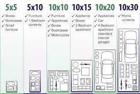 Unit Sizes And Tips Lomaland Self Storage