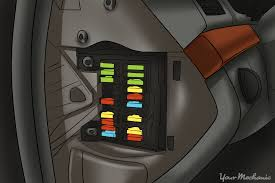 how to replace your car's fuse box yourmechanic advice Old Fuse Box Trip Switch picture of a fuse box inside the cab beneath the dashboard Main Fuse Box House
