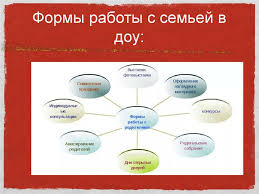 Отчет по психолого диагностической практике в  Отчет по психолого диагностической практике в учебнореабилитационном центре № 135 г Луганска