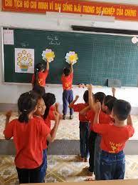 Hình thức tổ chức trò chơi tạo hứng thú cho học sinh ...