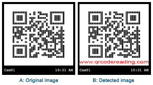 qr detect c camera sdk how to implement barcode scanning from the stream