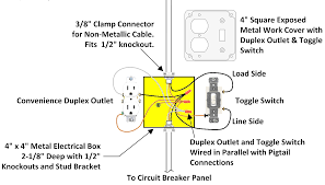 switch and plug wiring diagram wiring a switch to control an 110v plug wiring colors at 110 Volt Plug Wiring Diagram
