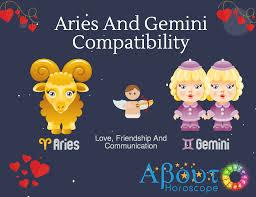 69 Eye Catching Gemini And Gemini Compatibility Chart