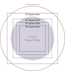 table cloth for 5 foot round table