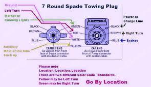 pollak 7 way trailer wiring diagram wiring diagram gm trailer plug