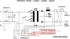lincoln arc welder wiring diagram images wiring for a mig welder wiring diagram schematic