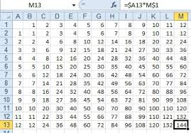 Excel Create A Multiplication Table