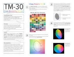 Led Light Therapy Color Chart Led Tm 30 Chroma Therapy Light
