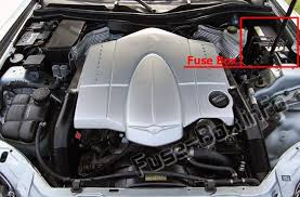 chrysler crossfire 2004 2008 < fuse box diagram the location of the fuses in the engine compartment chrysler crossfire