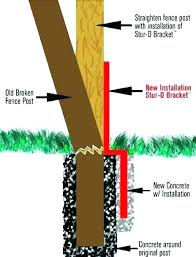 install fence post set wooden fence post repairing wooden fence repair of fence post using e z