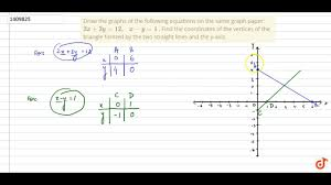 Draw The Graphs Of The Following Equations On The Same Graph Paper Ltmath Gt Ltmrow Gt