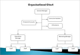 Organizational Chart Excel Global Travel And Tour Holidays