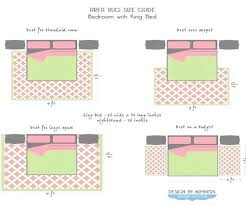 bedroom area rugs placement. Bedroom Area Rug Placement Medium Size Of Rousing Rugs Along With I